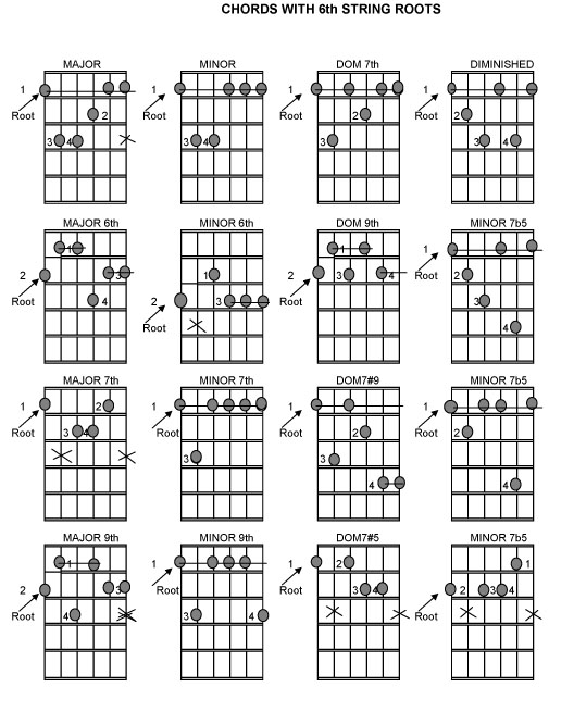 Welcome to Greg Perkins Guitar/Instruction4